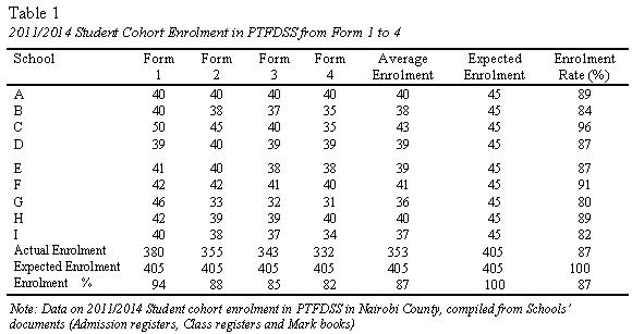 table1-student-cohort-enrolment
